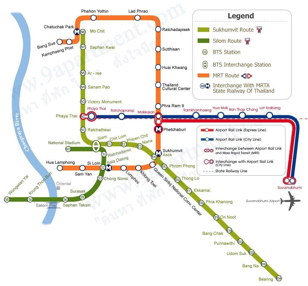 Bản đồ tàu điện ở Thái Lan