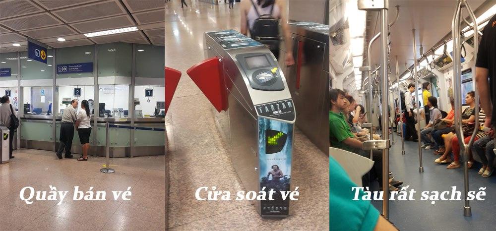 Bạn có thể mua vé ở quầy bán vé. Nhét thẻ ở cửa soát vé nhớ giữ lại thẻ hoặc đồng xu, lúc ra khỏi trạm thì nhét vào nó sẽ giữ lại vé luôn.
